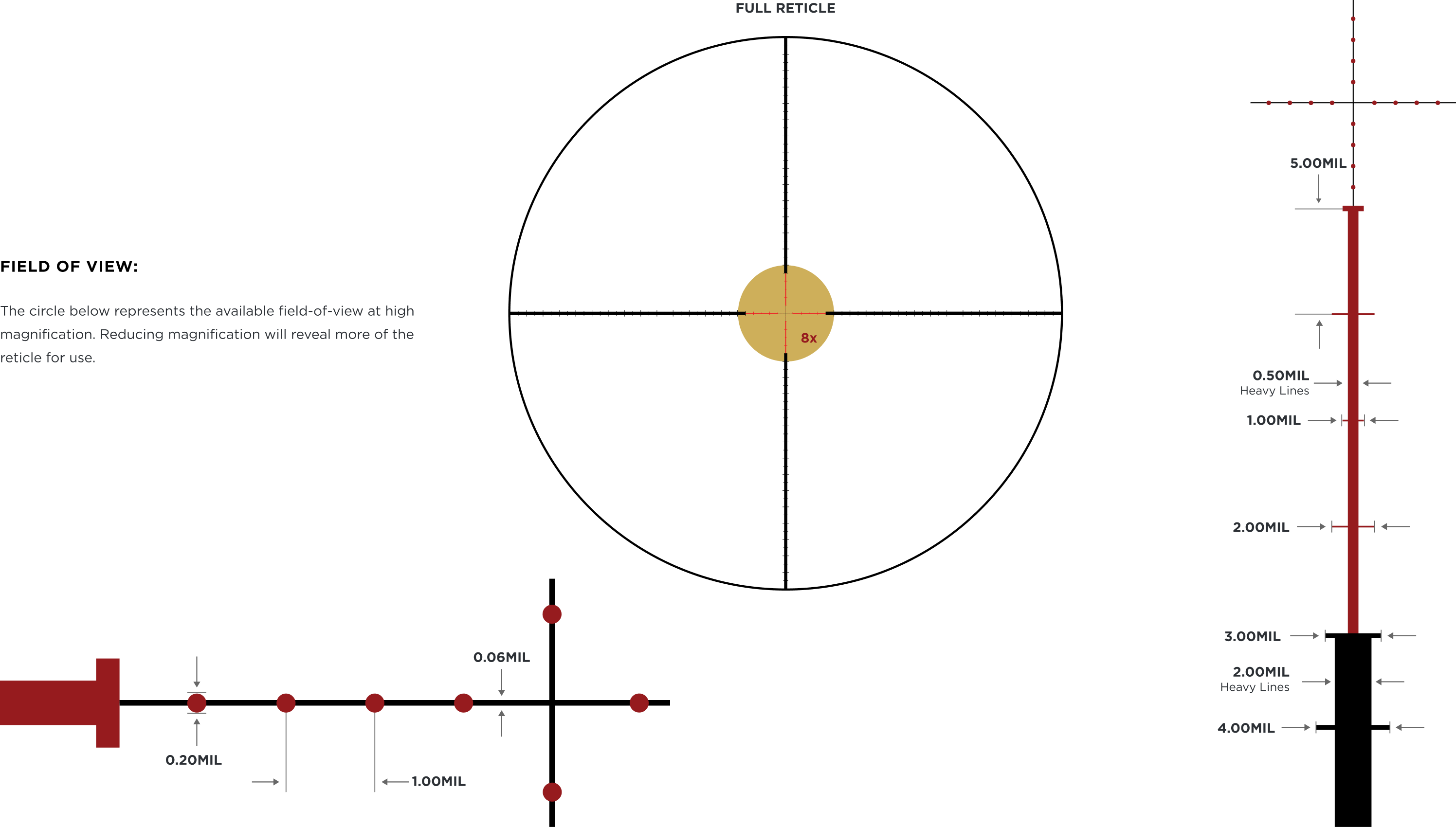 Illum. FFP Mil Dot (CQBSS)