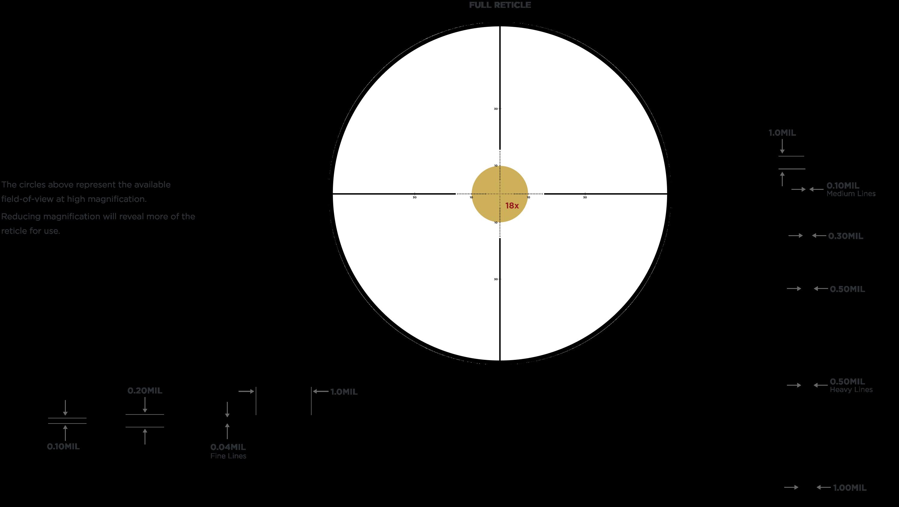 Mil Dot (Mk)