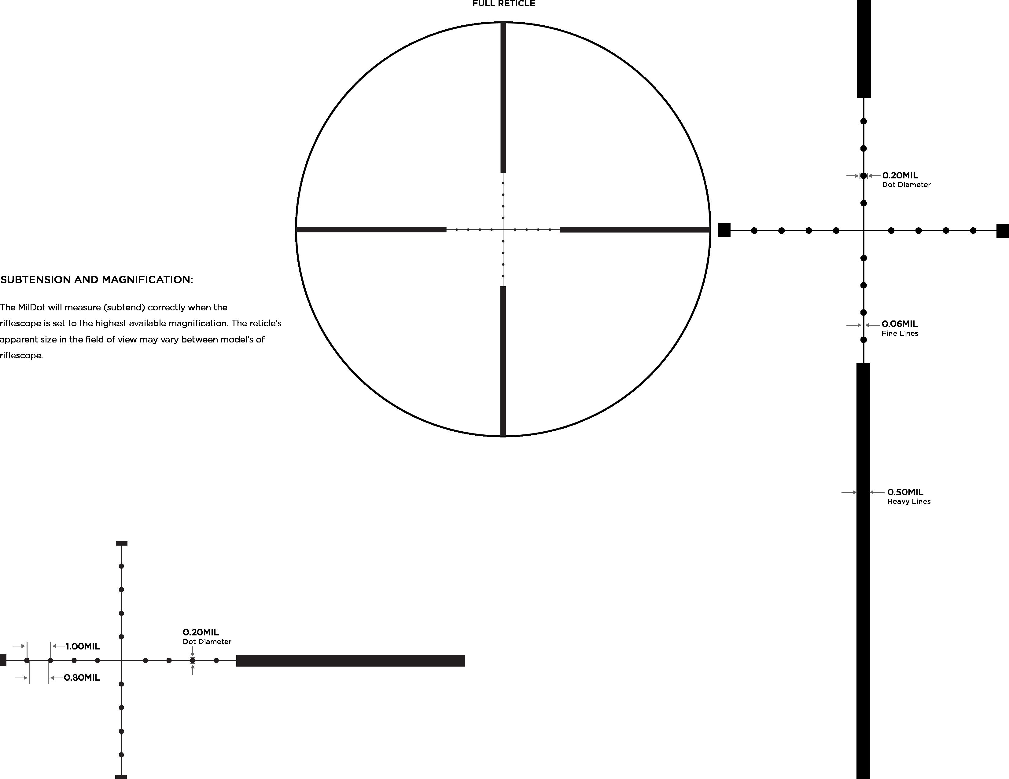 Mil Dot (Mark 3HD)