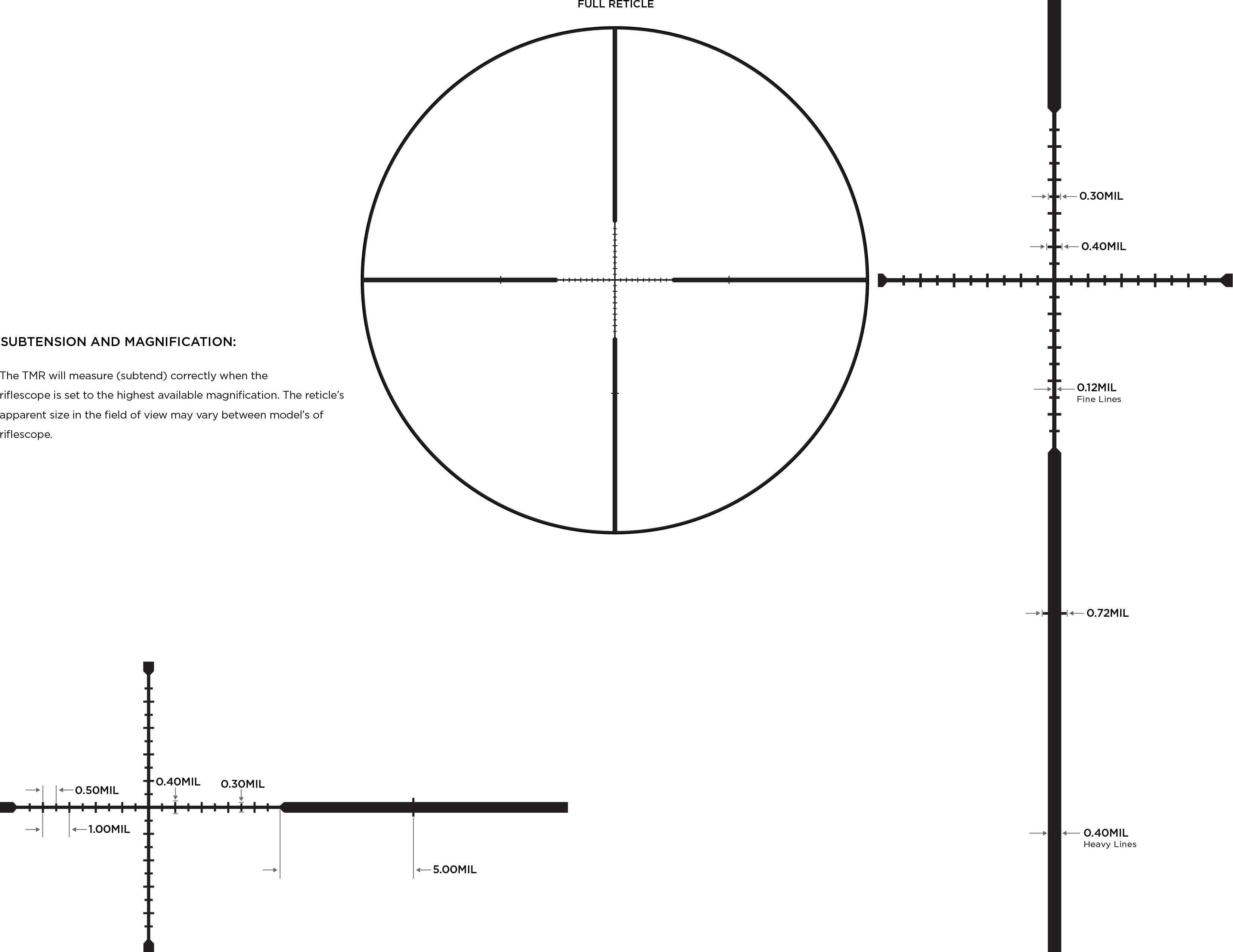 TMR (Mark 3HD)